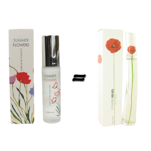 Milton Lloyd summer Flowers to Kenzo Flower for women